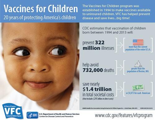vaccines image 2